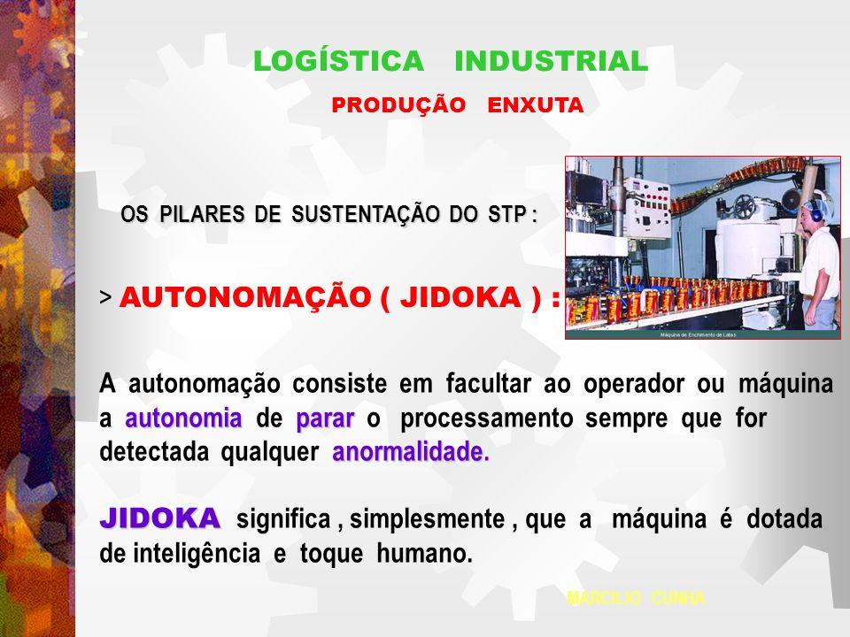 LOGÍSTICA INDUSTRIAL PRODUÇÃO ENXUTA OS PILARES DE SUSTENTAÇÃO DO STP : > AUTONOMAÇÃO ( JIDOKA ) : A autonomação consiste em facultar ao operador ou m