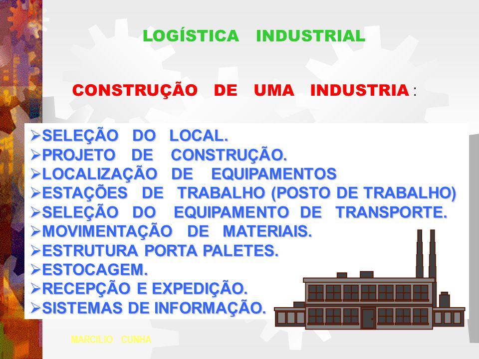 LOGÍSTICA INDUSTRIAL CONSTRUÇÃO DE UMA INDUSTRIA : SELEÇÃO DO LOCAL. SELEÇÃO DO LOCAL. PROJETO DE CONSTRUÇÃO. PROJETO DE CONSTRUÇÃO. LOCALIZAÇÃO DE EQ