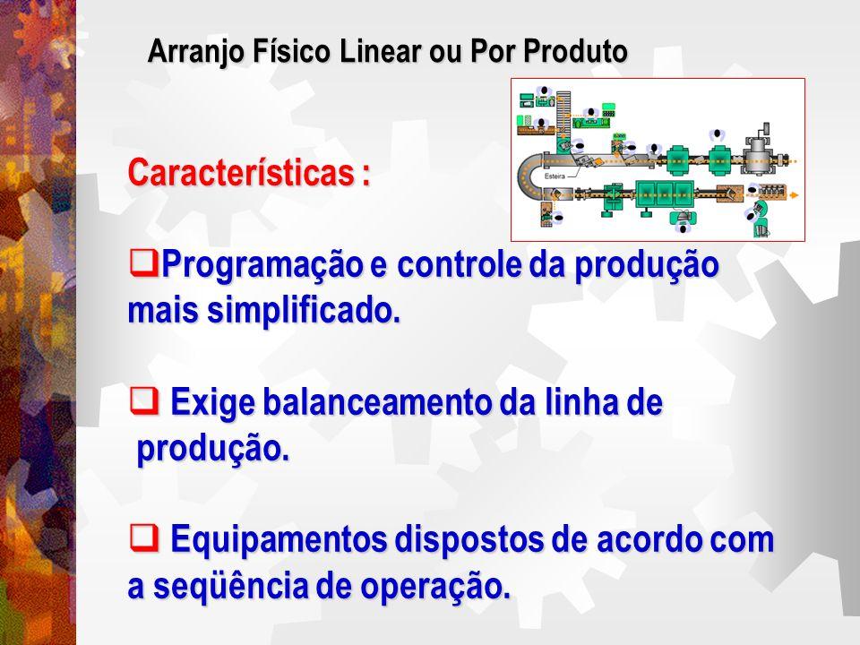 Características : Programação e controle da produção mais simplificado. Programação e controle da produção mais simplificado. Exige balanceamento da l