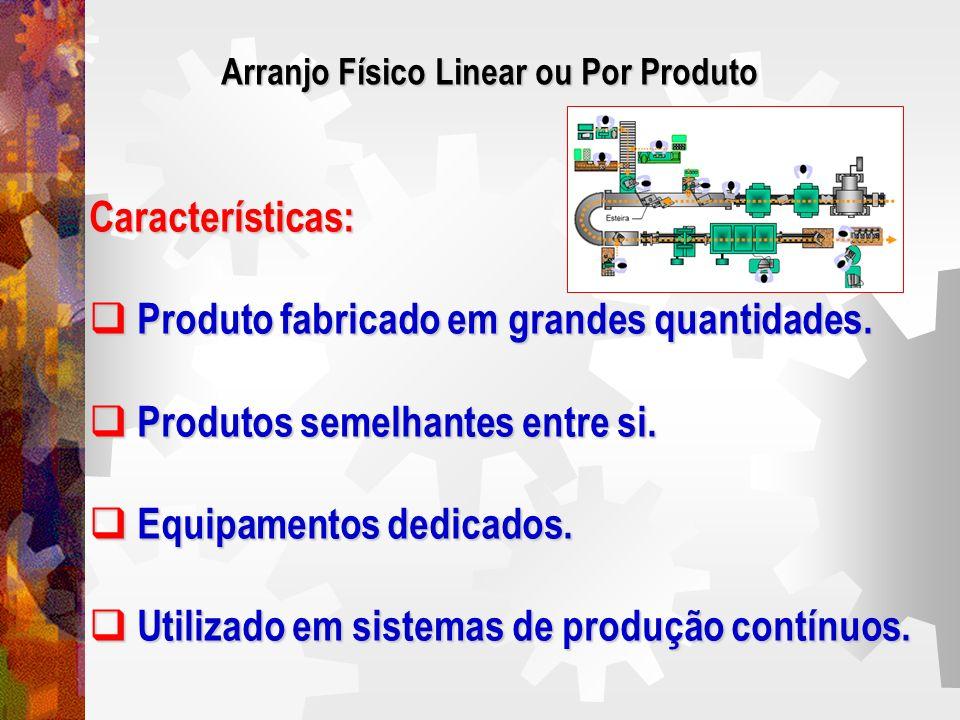 Arranjo Físico Linear ou Por Produto Características: Produto fabricado em grandes quantidades. Produto fabricado em grandes quantidades. Produtos sem