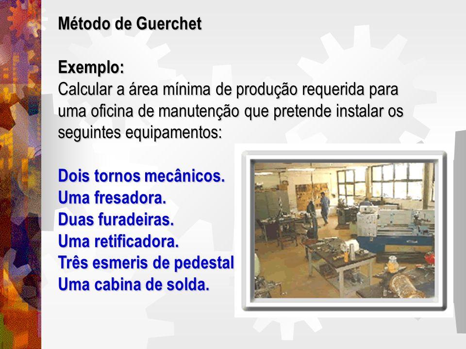 Método de Guerchet Exemplo: Calcular a área mínima de produção requerida para uma oficina de manutenção que pretende instalar os seguintes equipamento