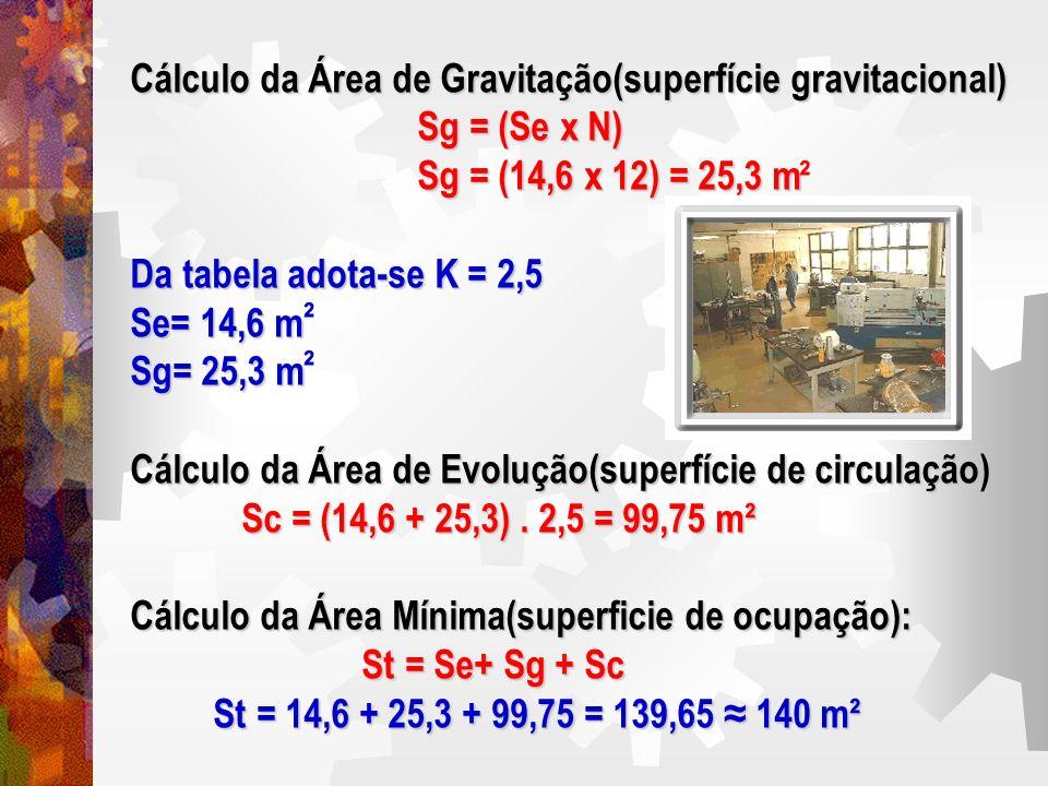 Cálculo da Área de Gravitação(superfície gravitacional) Sg = (Se x N) Sg = (Se x N) Sg = (14,6 x 12) = 25,3 m Sg = (14,6 x 12) = 25,3 m Da tabela adot