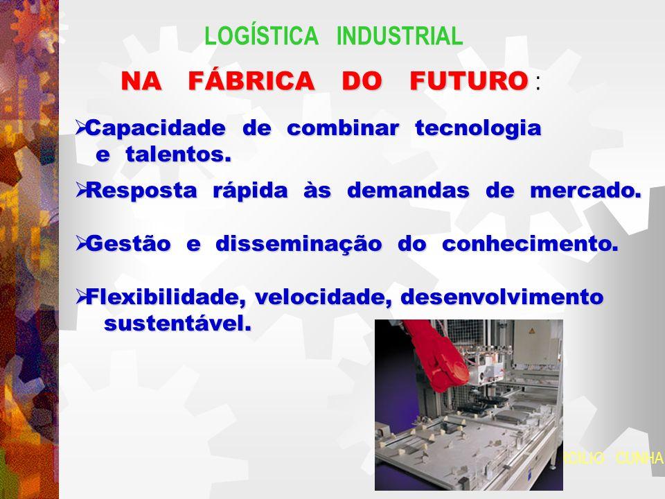 LOGÍSTICA INDUSTRIAL NA FÁBRICA DO FUTURO NA FÁBRICA DO FUTURO : Capacidade de combinar tecnologia Capacidade de combinar tecnologia e talentos. e tal