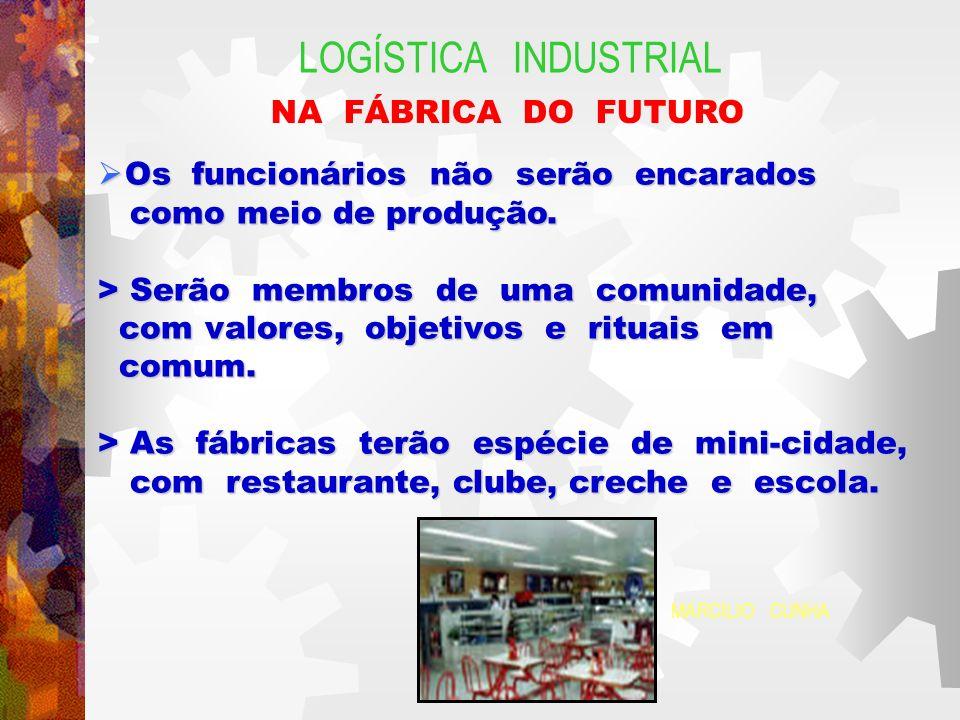 LOGÍSTICA INDUSTRIAL NA FÁBRICA DO FUTURO Os funcionários não serão encarados Os funcionários não serão encarados como meio de produção. como meio de