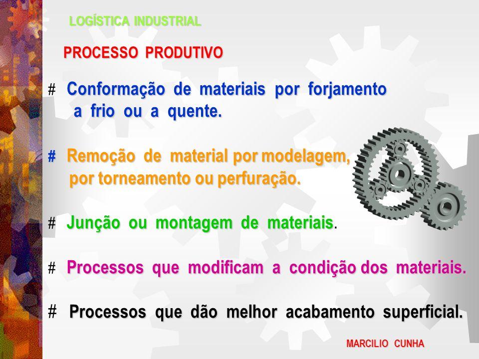 LOGÍSTICA INDUSTRIAL PROCESSO PRODUTIVO Conformação de materiais por forjamento # Conformação de materiais por forjamento a frio ou a quente. a frio o