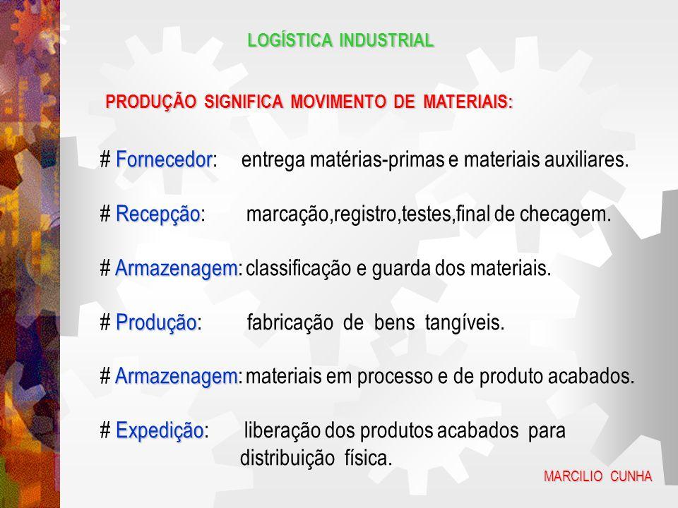 LOGÍSTICA INDUSTRIAL PRODUÇÃO SIGNIFICA MOVIMENTO DE MATERIAIS: Fornecedor # Fornecedor: entrega matérias-primas e materiais auxiliares. Recepção # Re