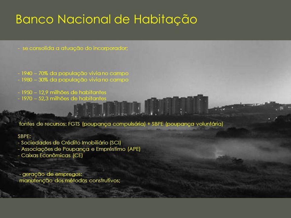 - se consolida a atuação do incorporador; - 1940 – 70% da população vivia no campo - 1980 – 30% da população vivia no campo - 1950 – 12,9 milhões de h