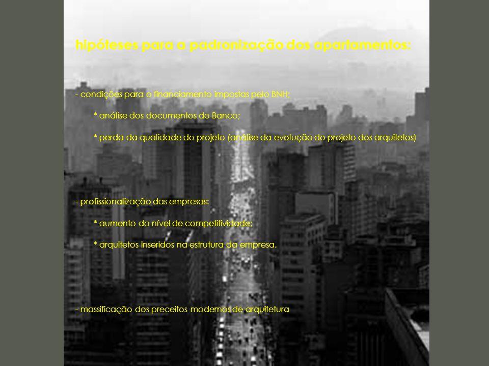 hipóteses para a padronização dos apartamentos: - condições para o financiamento impostas pelo BNH; * análise dos documentos do Banco; * perda da qual