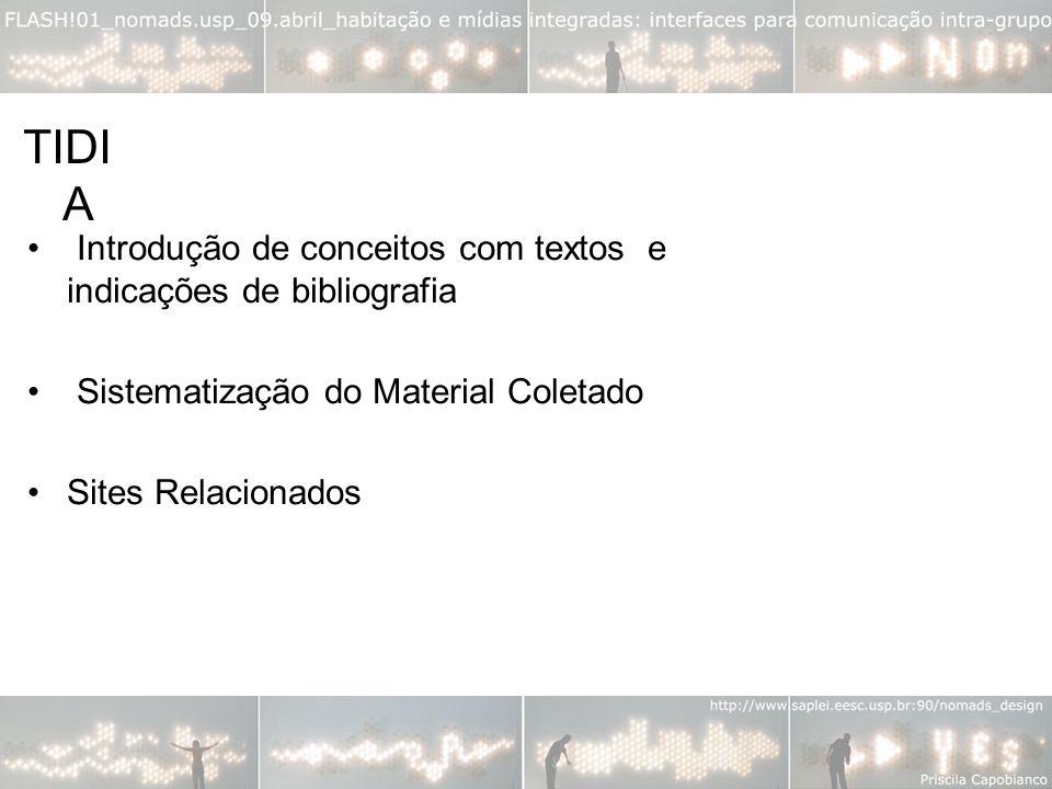 Introdução de conceitos com textos e indicações de bibliografia Sistematização do Material Coletado Sites Relacionados TIDI A
