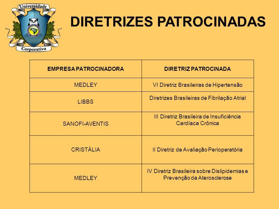 DIRETRIZES PATROCINADAS EMPRESA PATROCINADORADIRETRIZ PATROCINADA MEDLEYVI Diretriz Brasileiras de Hipertensão LIBBS Diretrizes Brasileiras de Fibrila