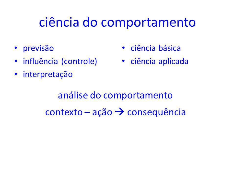 ciência do comportamento previsão influência (controle) interpretação ciência básica ciência aplicada análise do comportamento contexto – ação consequ