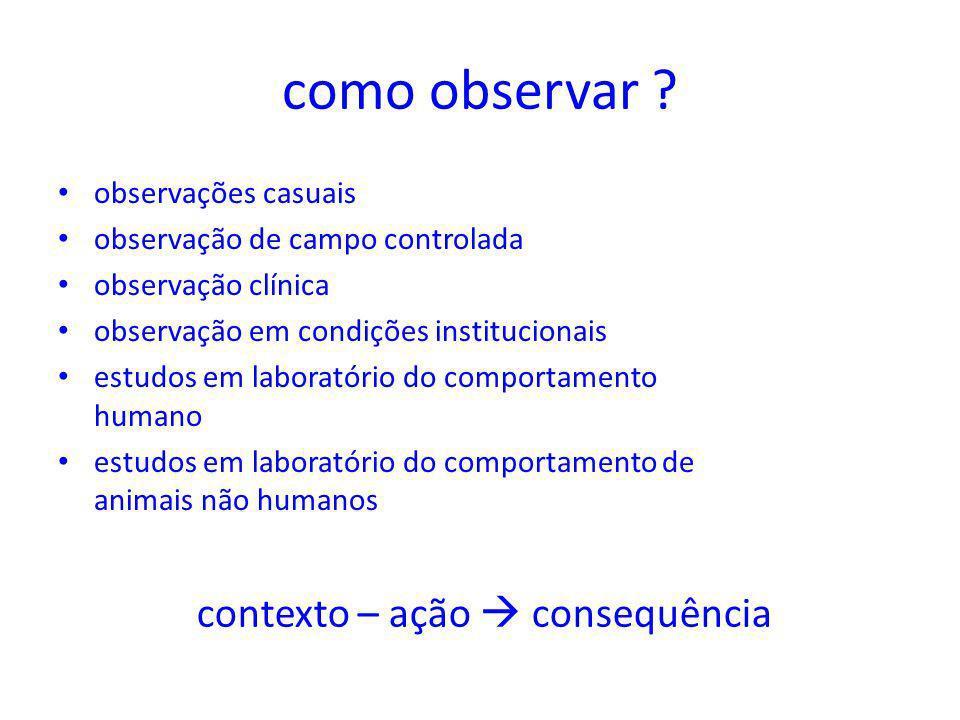 como observar ? observações casuais observação de campo controlada observação clínica observação em condições institucionais estudos em laboratório do