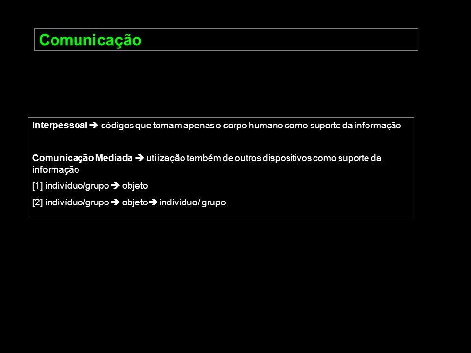 Comunicação Interpessoal códigos que tomam apenas o corpo humano como suporte da informação Comunicação Mediada utilização também de outros dispositiv