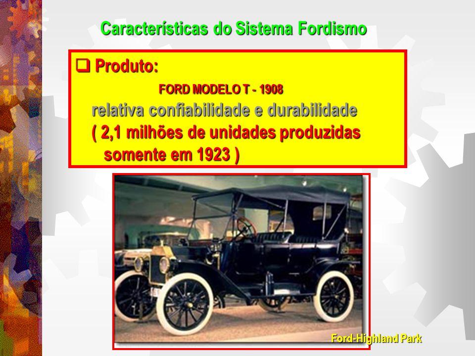 : Características do Sistema Fordismo Organização: Organização: Verticalização da produção de componentes sem precisar de fornecedores externos.