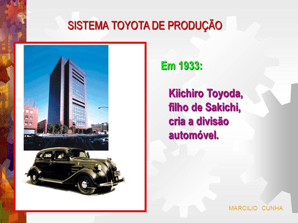 SISTEMA TOYOTA DE PRODUÇÃO Nos finais dos anos 50 : Taiichi Ohno, desenvolve e implementa conceito de produção PULL (puxada).