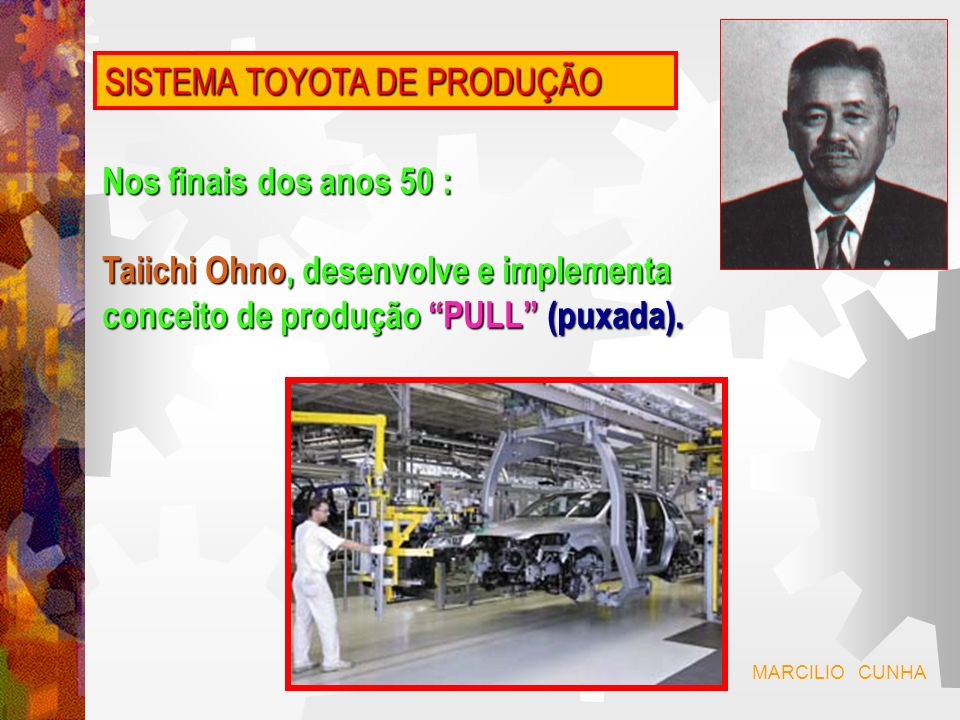 SISTEMA TOYOTA DE PRODUÇÃO Essa teoria geral da produção, foi proposta Essa teoria geral da produção, foi proposta originalmente em 1956 na Toyota por: originalmente em 1956 na Toyota por: SHIEGO SHINGO e TAIICHI OHNO SHIEGO SHINGO e TAIICHI OHNO apresenta aspectos ligados à Economia Industrial.