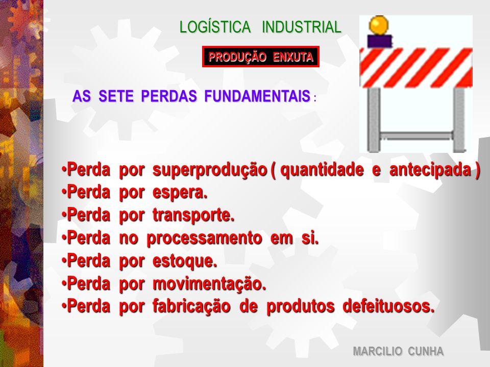 LOGÍSTICA INDUSTRIAL PRODUÇÃO ENXUTA Do ponto de vista da Engenharia Industrial : PERDA : Utilização ineficaz de um determinado recurso.