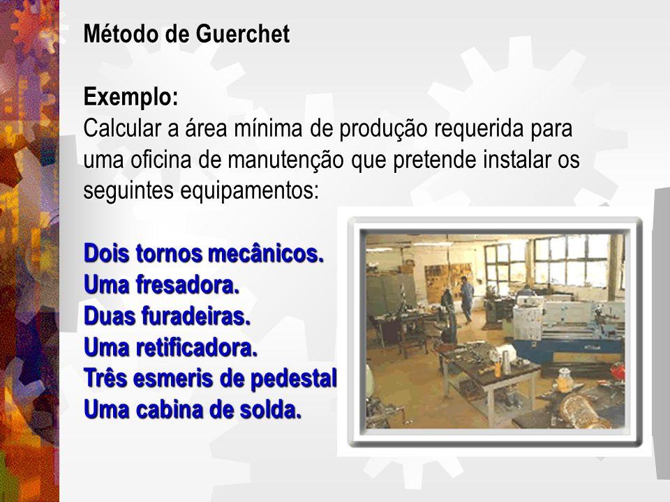 Dimensionamento da Área de Produção Dimensionamento da Área de Produção área efetiva por equipamento(superfície estática).