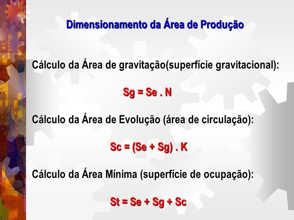 Cálculo da Área de Gravitação(superfície gravitacional) Sg = (Se x N) Sg = (Se x N) Sg = 25,3 m² Sg = 25,3 m² Da tabela adota-se K = 2,5 Se= 14,6 m Sg= 25,3 m Cálculo da Área de Evolução(superfície de circulação) Sc = (14,6 + 25,3).