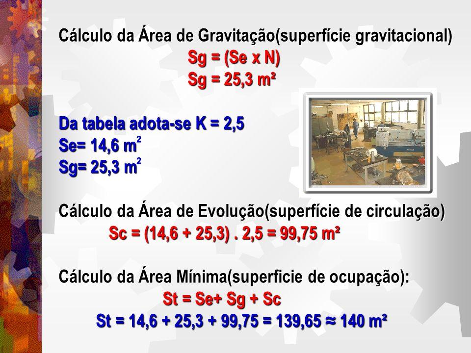 TRABALHO EM SALA DE AULA Calcular a Superfície de Ocupação total : Superfície Estática : posto 1 -- 1,08 m² posto 2 -- 0,70 m² posto 3 – 1,20 m² posto 4 – 1,20 m² posto 5 -- 0,75 m² posto 6 – 0,75 m² posto 7 -- 0,40 m² posto 8 – 0,50 m² posto 9 - 0,55 m² posto 10 – 0,42 m² posto 11 - 0,66 m² P-1 P-2 P-3 P-4 P-5 P-6 P-7 P-8 P-9 P-10 P-11 K = 0,15