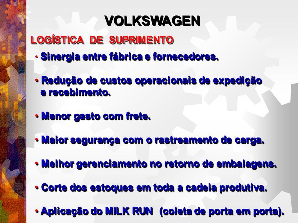 Revolução Industrial em tempos de globalização A Volkswagen traz os fornecedores para dentroA Volkswagen traz os fornecedores para dentro de sua nova fábrica, em Resende RJ.