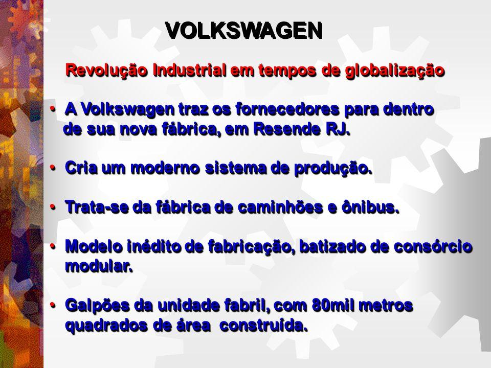 Revolução Industrial em tempos de globalização Integração total entre montadora e fornecedores.Integração total entre montadora e fornecedores.