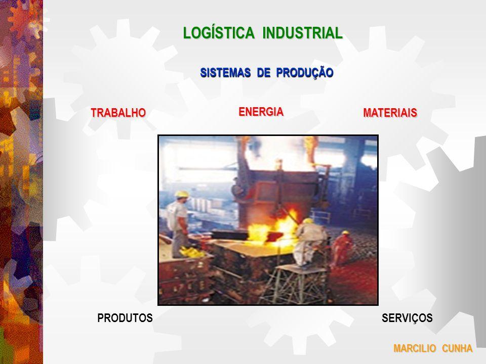 LOGÍSTICA INDUSTRIAL SISTEMAS DE PRODUÇÃO É um processo planejado, pelo qual elementos são transformados em elementos são transformados em produtos úteis.