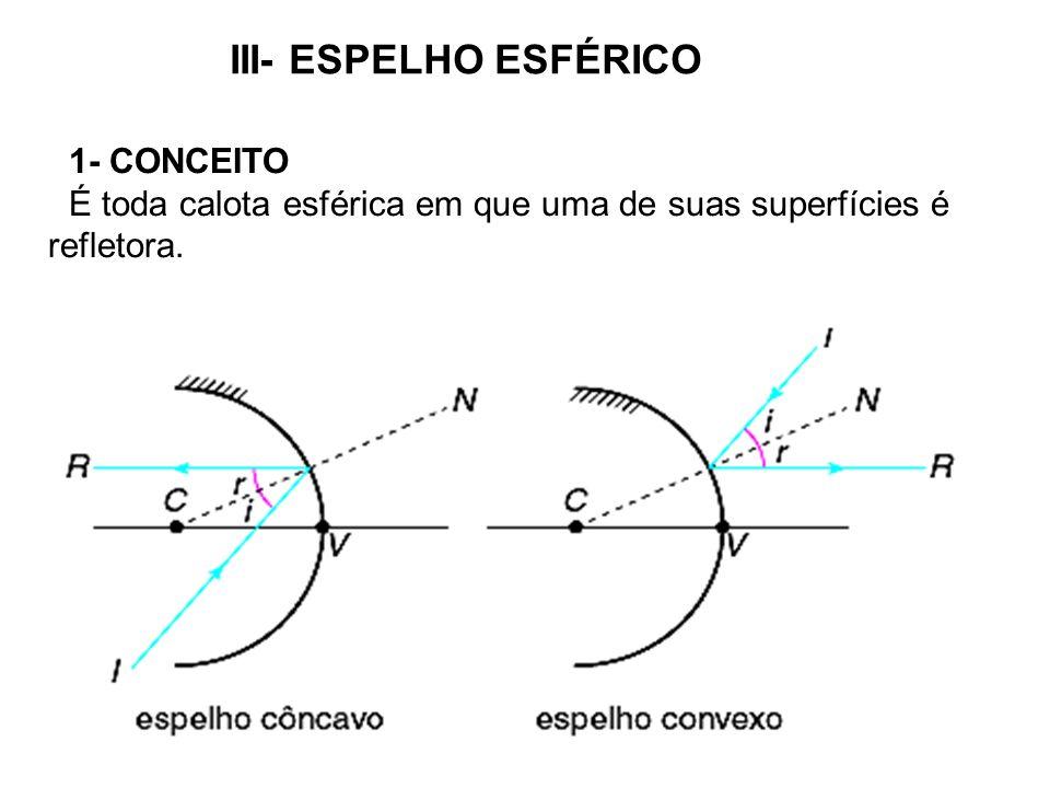 1- CONCEITO É toda calota esférica em que uma de suas superfícies é refletora.