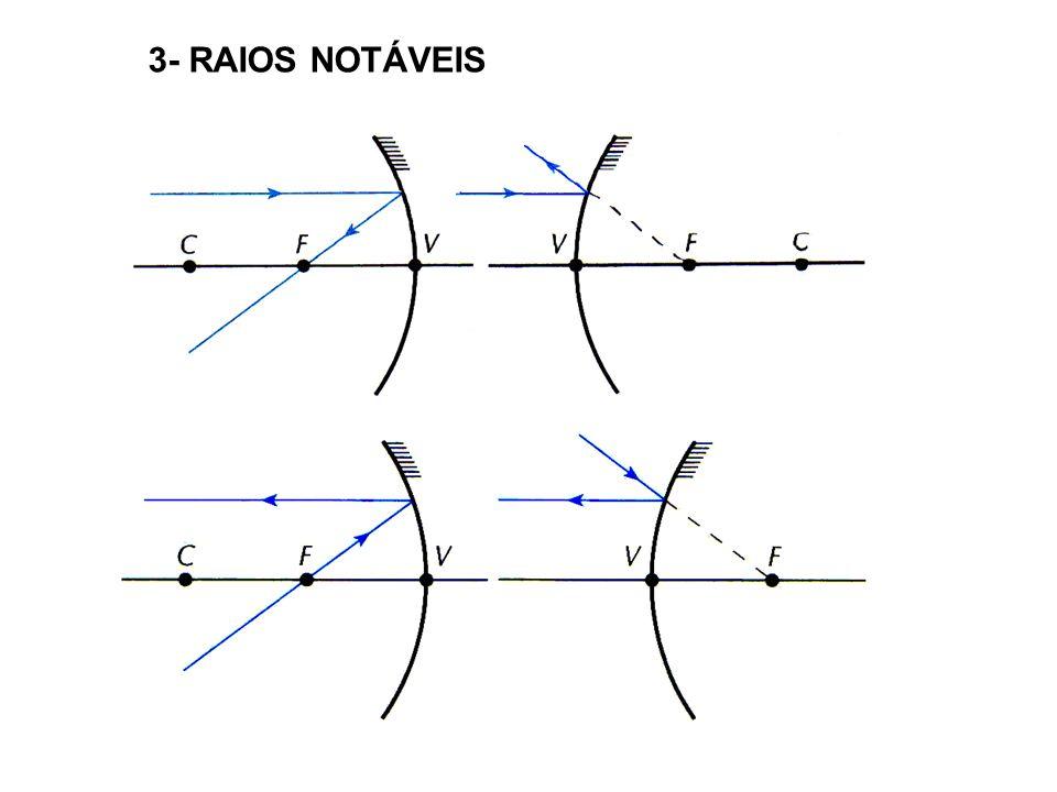 3- RAIOS NOTÁVEIS