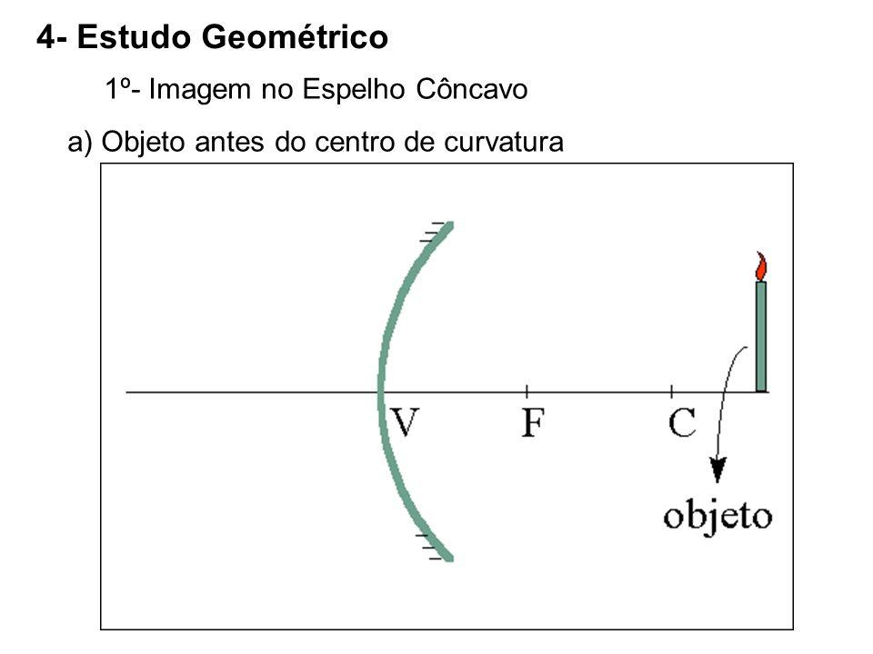 1º- Imagem no Espelho Côncavo a) Objeto antes do centro de curvatura 4- Estudo Geométrico
