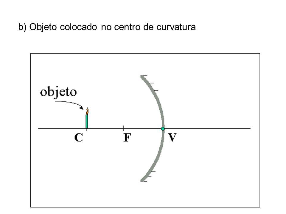 b) Objeto colocado no centro de curvatura