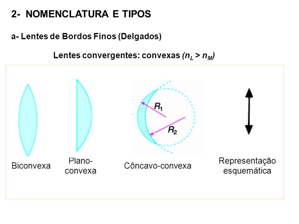 Biconvexa Plano- convexa Côncavo-convexa Representação esquemática 2- NOMENCLATURA E TIPOS a- Lentes de Bordos Finos (Delgados) Lentes convergentes: convexas (n L > n M )