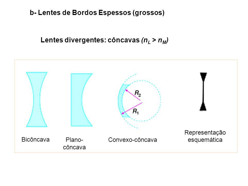 Bicôncava Plano- côncava Convexo-côncava Representação esquemática b- Lentes de Bordos Espessos (grossos) Lentes divergentes: côncavas (n L > n M )