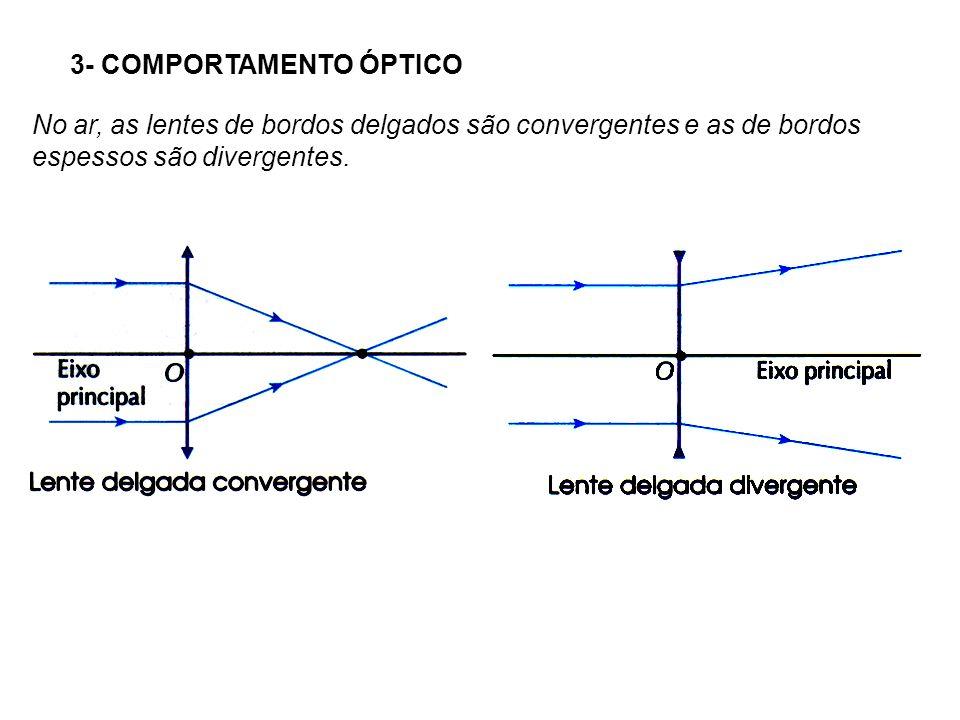 3- COMPORTAMENTO ÓPTICO No ar, as lentes de bordos delgados são convergentes e as de bordos espessos são divergentes.