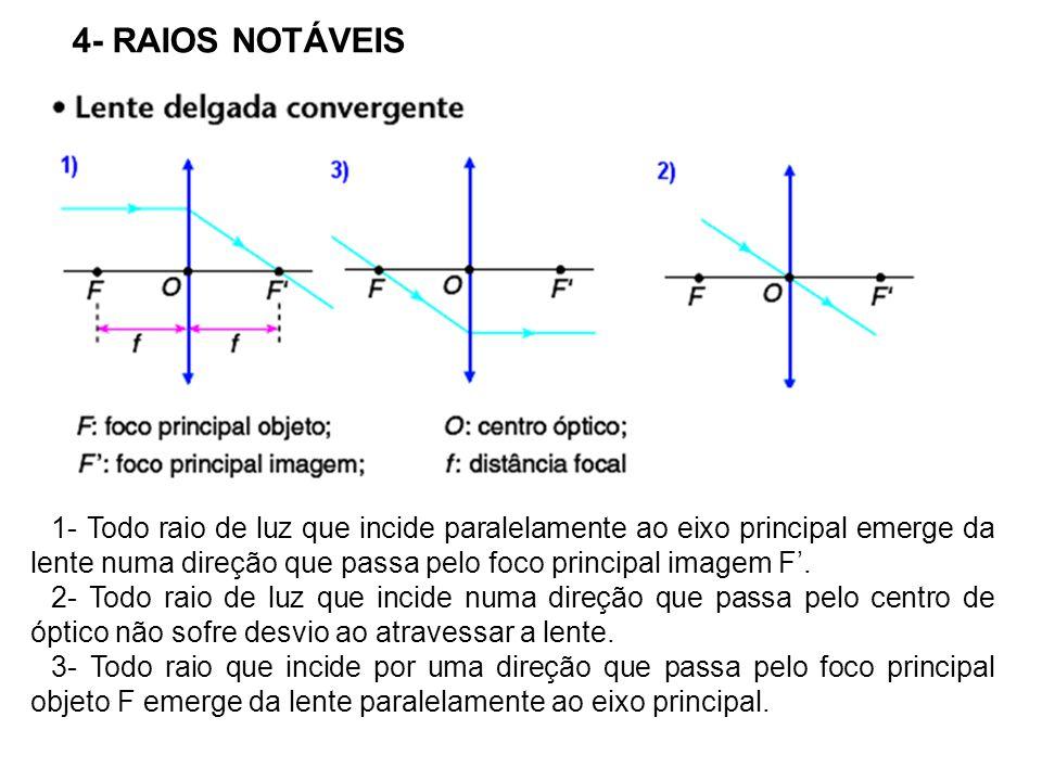 4- RAIOS NOTÁVEIS 1- Todo raio de luz que incide paralelamente ao eixo principal emerge da lente numa direção que passa pelo foco principal imagem F.