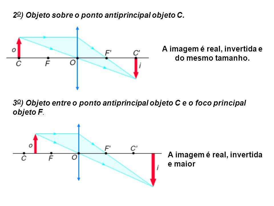 2 O ) Objeto sobre o ponto antiprincipal objeto C.