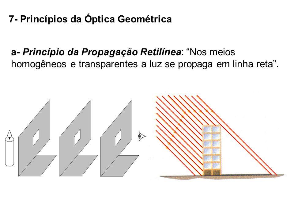 7- Princípios da Óptica Geométrica a- Princípio da Propagação Retilínea: Nos meios homogêneos e transparentes a luz se propaga em linha reta.