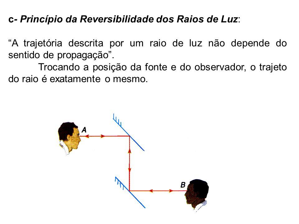 c- Princípio da Reversibilidade dos Raios de Luz: A trajetória descrita por um raio de luz não depende do sentido de propagação.