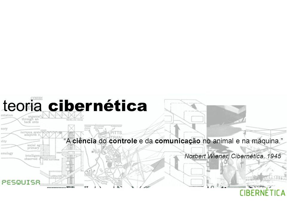 teoria cibernética objeto de estudo: sistemas circularidade objetivocomunicação controle feedback