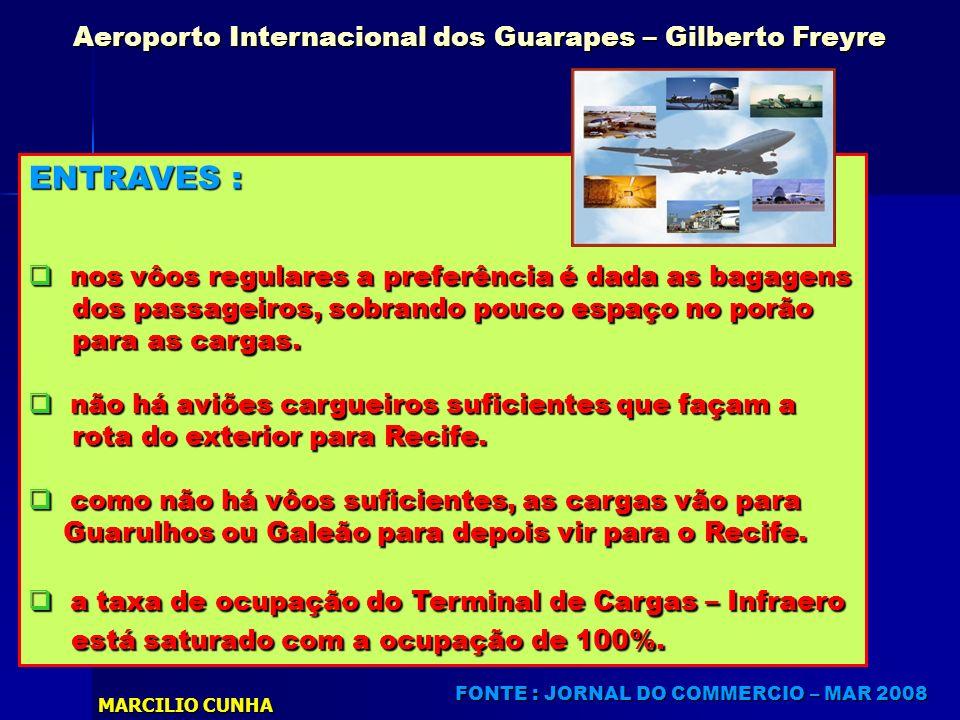 Aeroporto Internacional dos Guarapes – Gilberto Freyre Aeroporto Internacional dos Guarapes – Gilberto Freyre ENTRAVES : nos vôos regulares a preferên