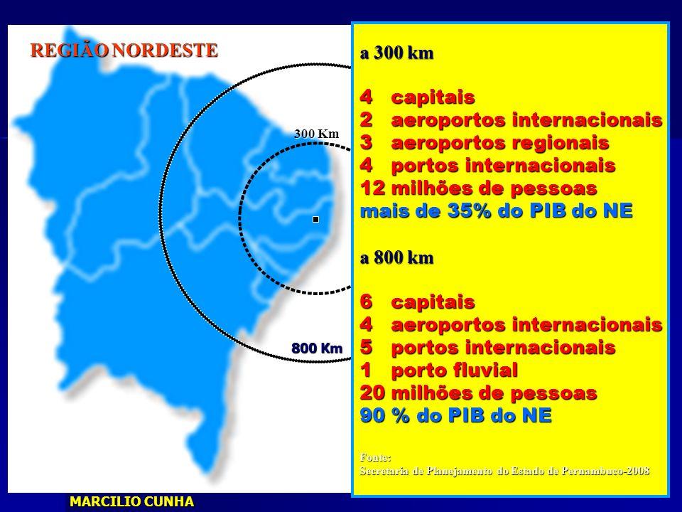 300 Km MARCILIO CUNHA 800 Km a 300 km 4 capitais 2 aeroportos internacionais 3 aeroportos regionais 4 portos internacionais 12 milhões de pessoas mais