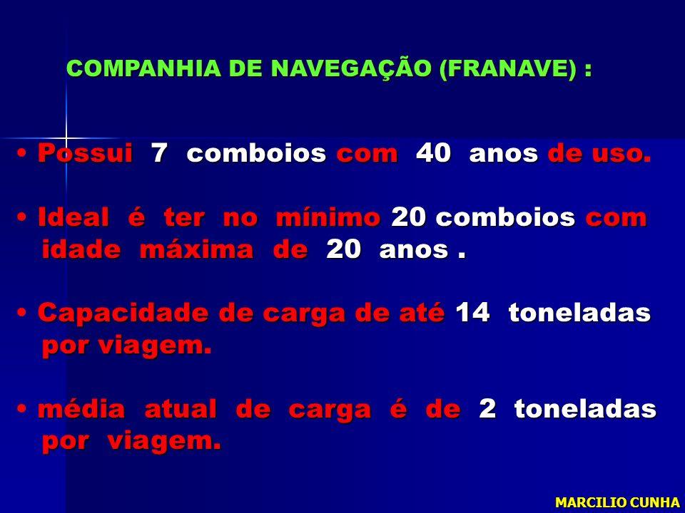 COMPANHIA DE NAVEGAÇÃO (FRANAVE) : COMPANHIA DE NAVEGAÇÃO (FRANAVE) : Possui7 comboioscom40 anosde uso Possui 7 comboios com 40 anos de uso. Ideal é t