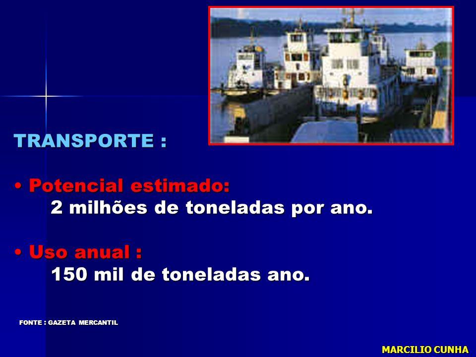 TRANSPORTE : Potencial estimado: Potencial estimado: 2 milhões de toneladas por ano. 2 milhões de toneladas por ano. Uso anual : Uso anual : 150 mil d