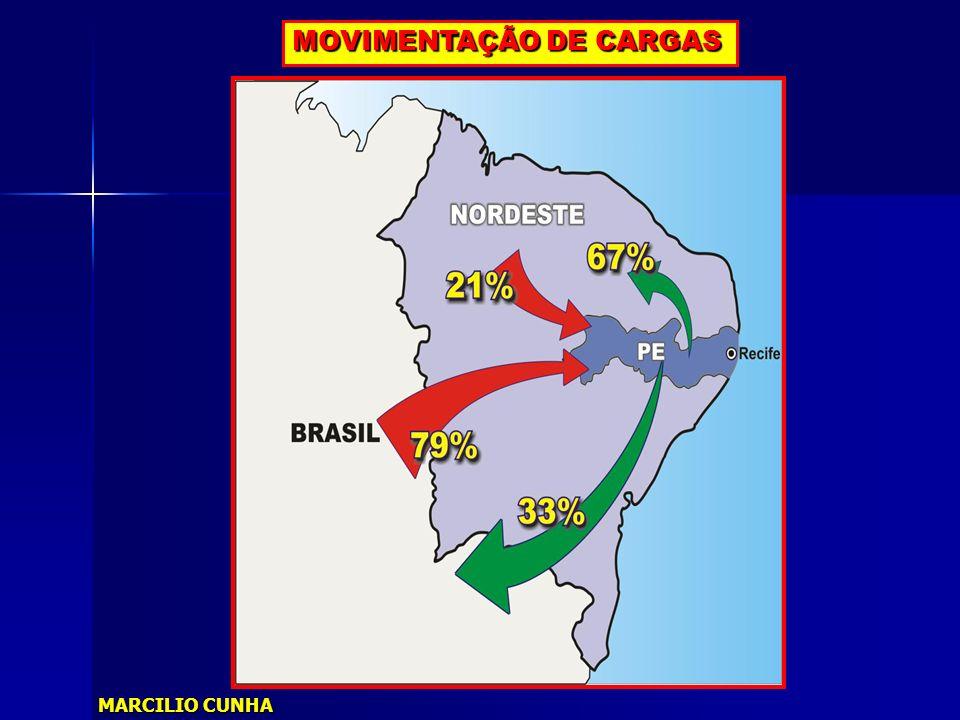 TRANSNORDESTINA LOGÍSTICA SA Será um dos eixos do desenvolvimento regional.