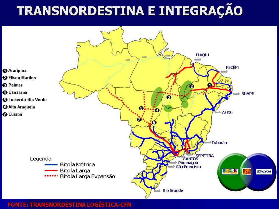 TRANSNORDESTINA E INTEGRAÇÃO FONTE: TRANSNORDESTINA LOGÍSTICA-CFN