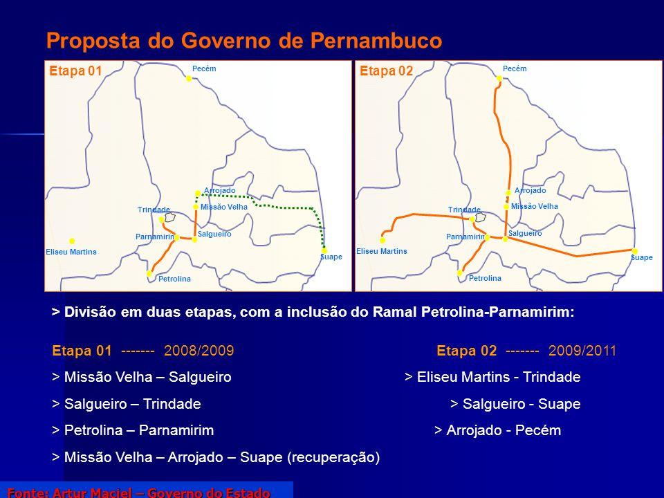 Proposta do Governo de Pernambuco > Divisão em duas etapas, com a inclusão do Ramal Petrolina-Parnamirim: Etapa 01 ------- 2008/2009 Etapa 02 -------
