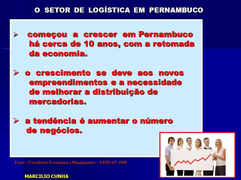 começou a crescer em Pernambuco começou a crescer em Pernambuco há cerca de 10 anos, com a retomada há cerca de 10 anos, com a retomada da economia. d