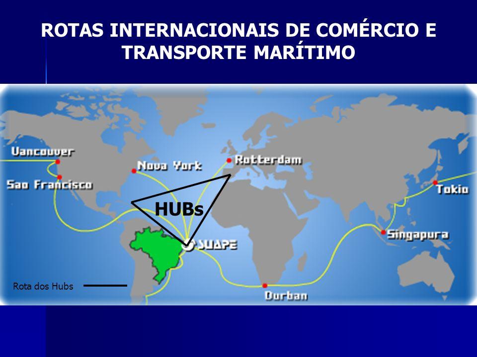 ROTAS INTERNACIONAIS DE COMÉRCIO E TRANSPORTE MARÍTIMO Rota dos Hubs HUBs
