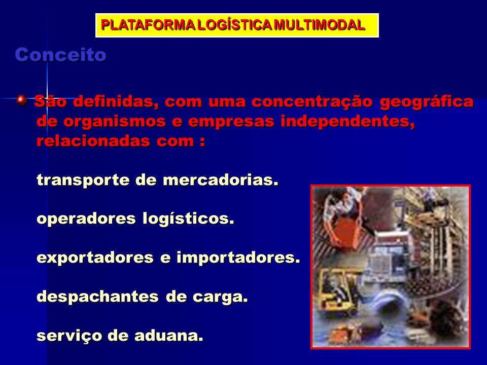 PLATAFORMA LOGÍSTICA MULTIMODAL Conceito São definidas, com uma concentração geográfica São definidas, com uma concentração geográfica de organismos e