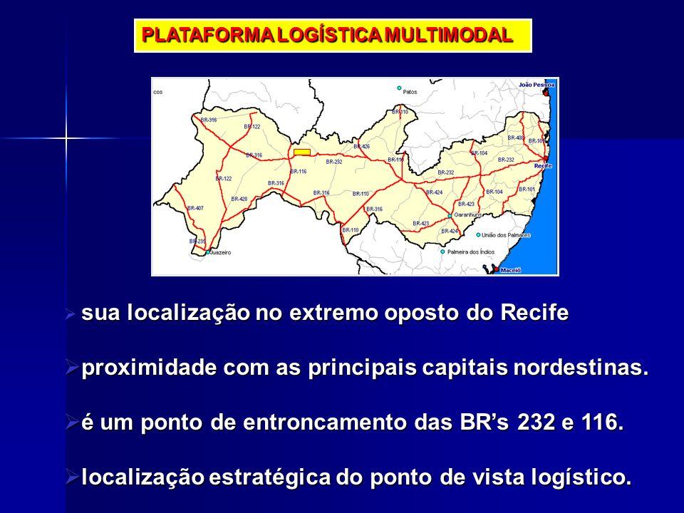 PLATAFORMA LOGÍSTICA MULTIMODAL sua localização no extremo oposto do Recife proximidade com as principais capitais nordestinas. proximidade com as pri